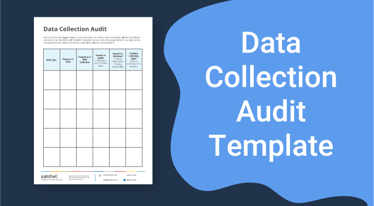 Data Collection Audit