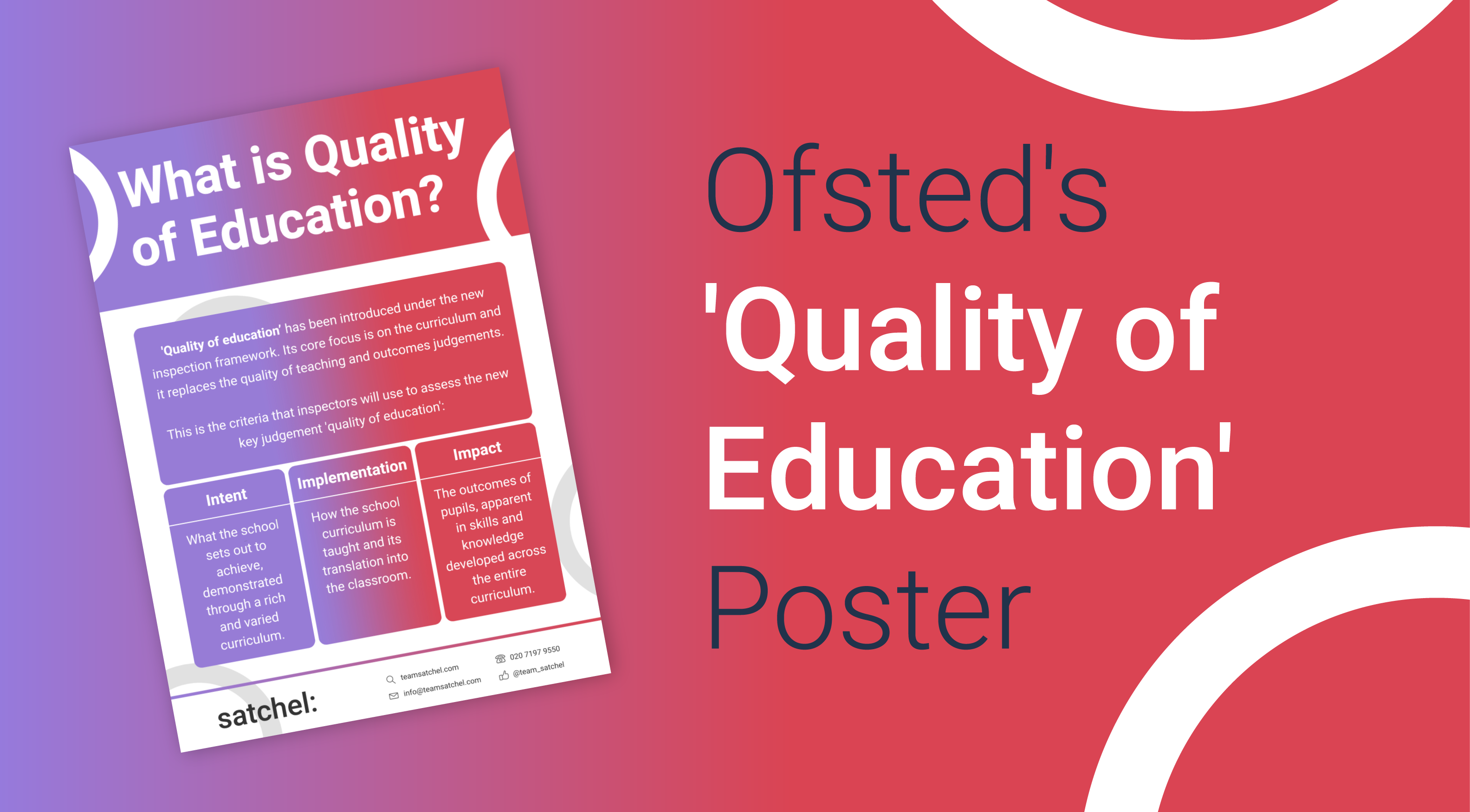 Ofsted Quality Poster