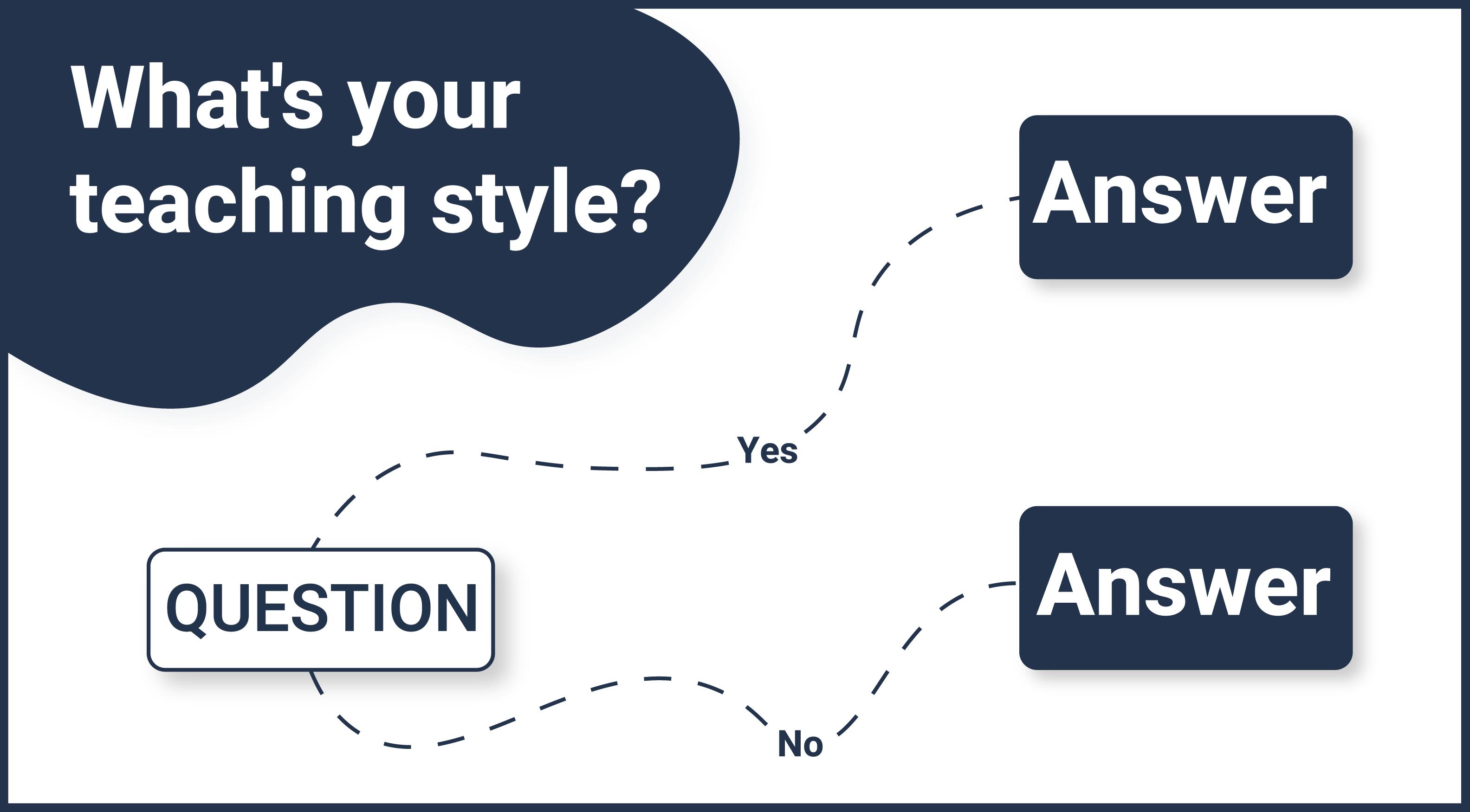Teaching Style Flowchart